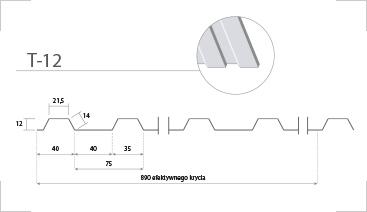 Blacha trapezowa t18 wymiary
